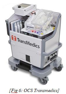 OCS Transmedics