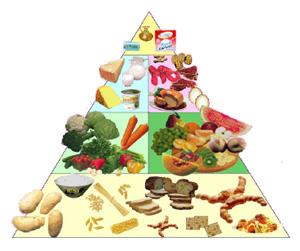 Alimentazione sana per ridurre il rischio cardiovascolare nei diabetici