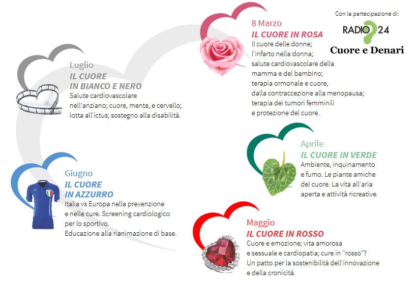 I colori del cuore - De Gasperis - Cardiocenter - Niguarda
